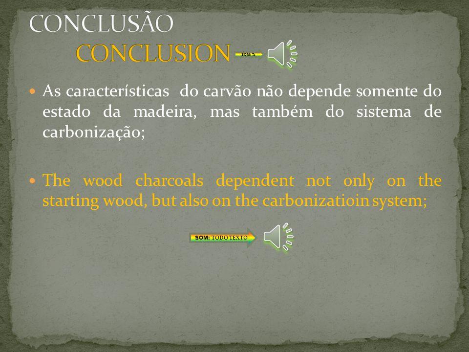 CONCLUSÃO CONCLUSION SOM: T1. As características do carvão não depende somente do estado da madeira, mas também do sistema de carbonização;