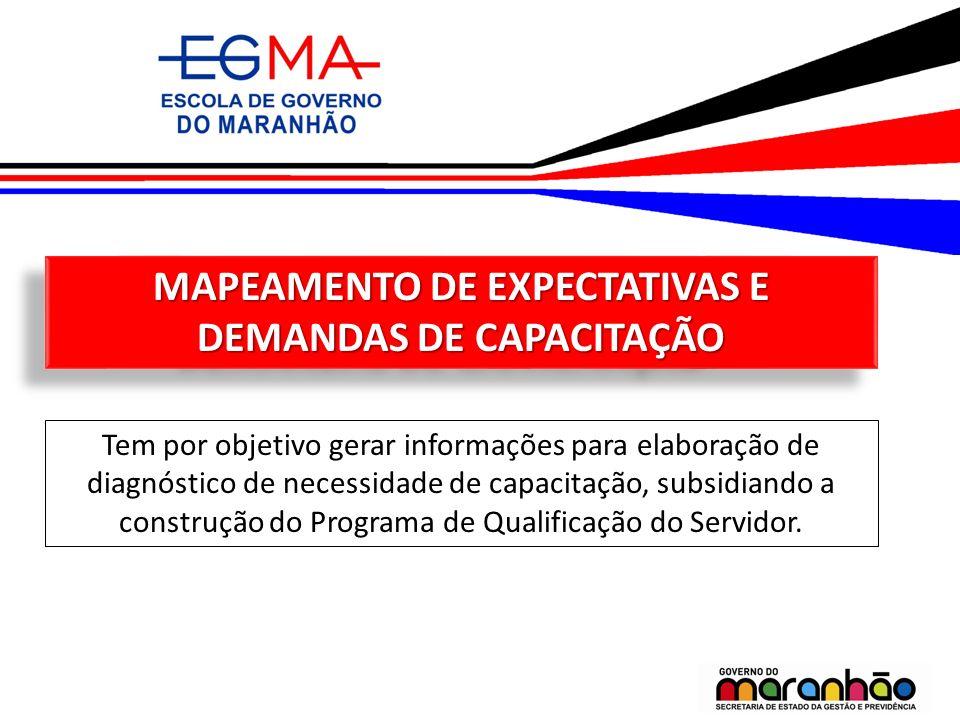 MAPEAMENTO DE EXPECTATIVAS E DEMANDAS DE CAPACITAÇÃO