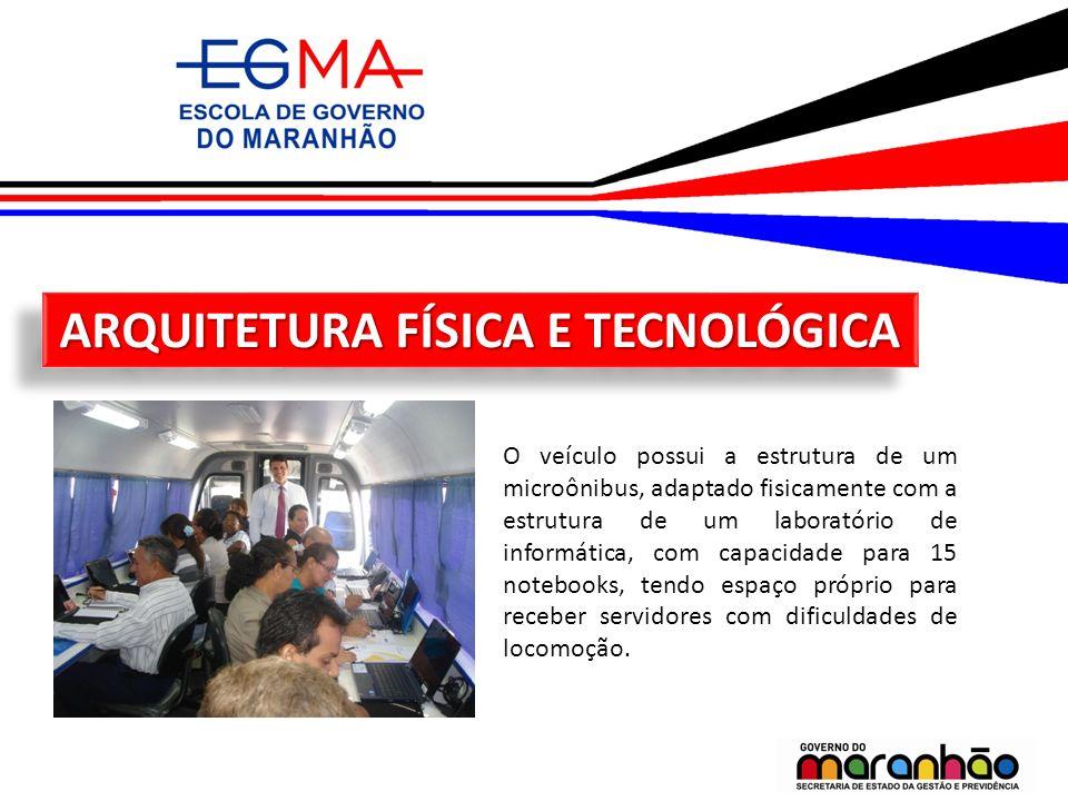 ARQUITETURA FÍSICA E TECNOLÓGICA