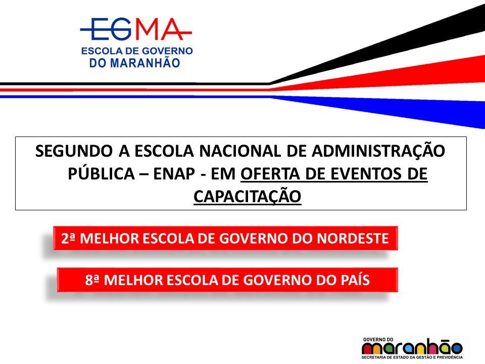SEGUNDO A ESCOLA NACIONAL DE ADMINISTRAÇÃO PÚBLICA – ENAP - EM OFERTA DE EVENTOS DE CAPACITAÇÃO