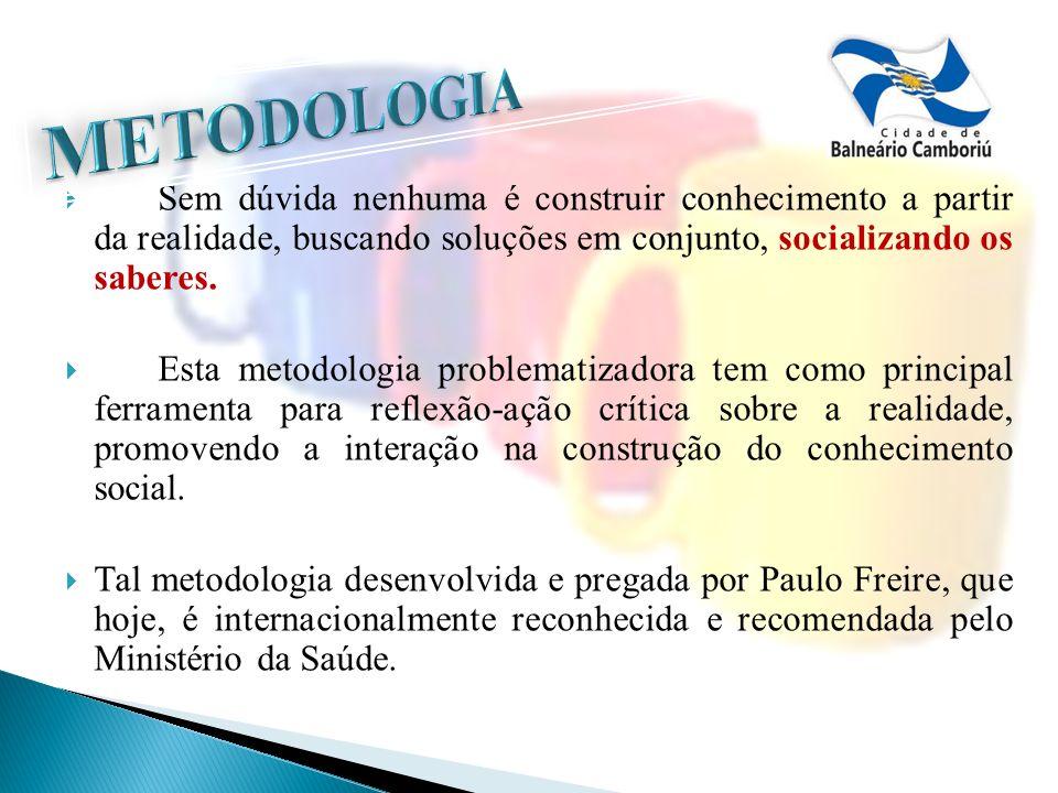 METODOLOGIA Sem dúvida nenhuma é construir conhecimento a partir da realidade, buscando soluções em conjunto, socializando os saberes.