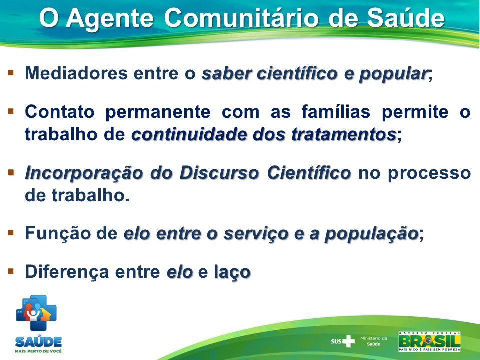 O Agente Comunitário de Saúde