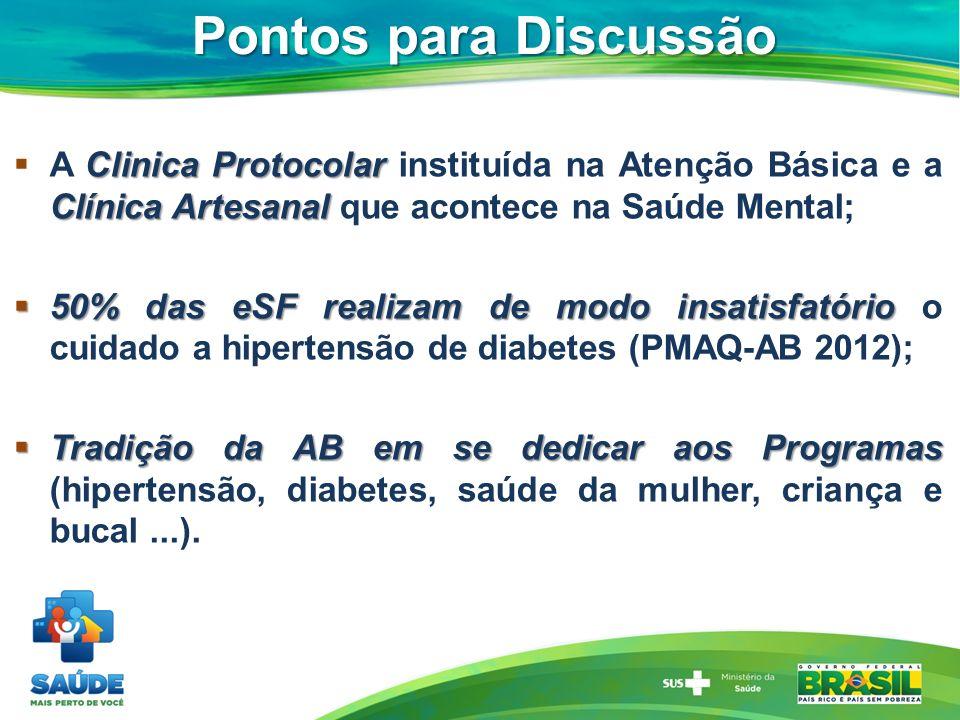 Pontos para Discussão A Clinica Protocolar instituída na Atenção Básica e a Clínica Artesanal que acontece na Saúde Mental;