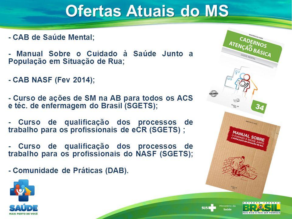 Ofertas Atuais do MS - CAB de Saúde Mental; - Manual Sobre o Cuidado à Saúde Junto a População em Situação de Rua;