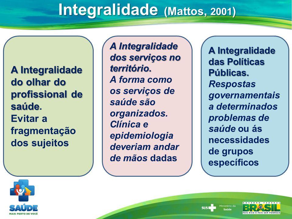 Integralidade (Mattos, 2001)