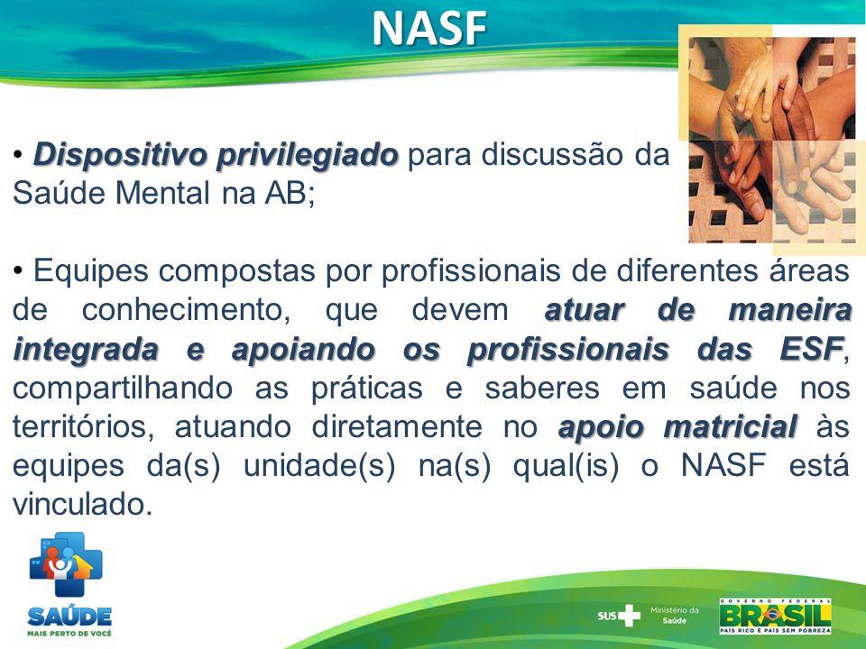NASF Saúde Mental na AB;