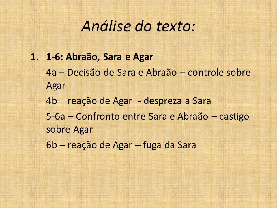 Análise do texto: 1-6: Abraão, Sara e Agar