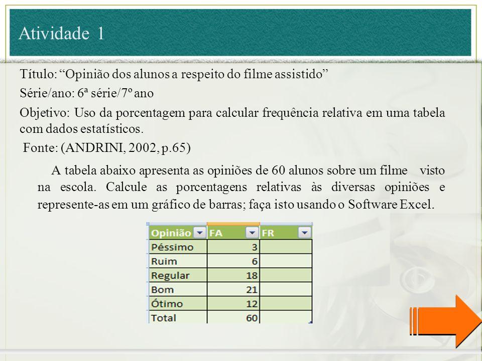 Atividade 1 Título: Opinião dos alunos a respeito do filme assistido Série/ano: 6ª série/7º ano.