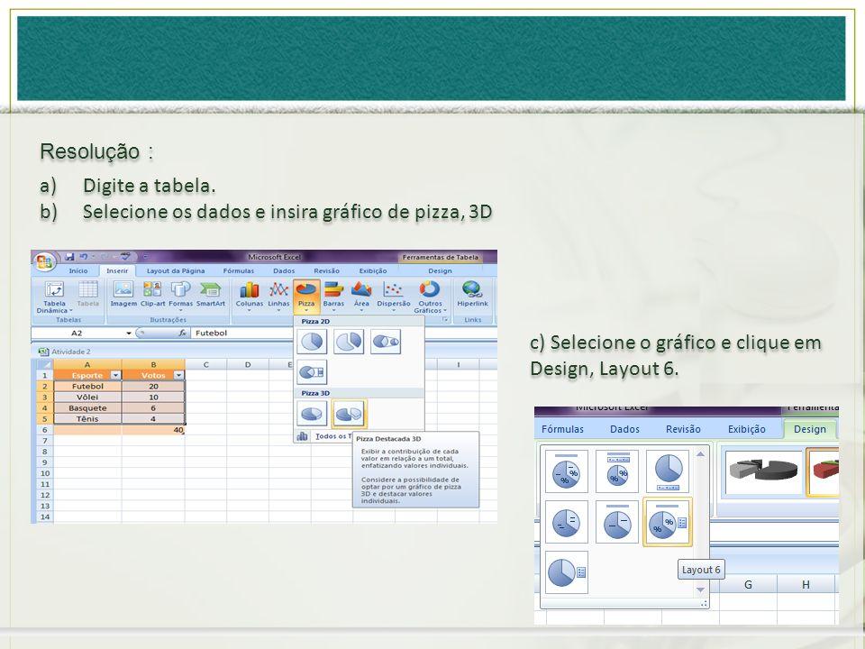Resolução : Digite a tabela. Selecione os dados e insira gráfico de pizza, 3D.