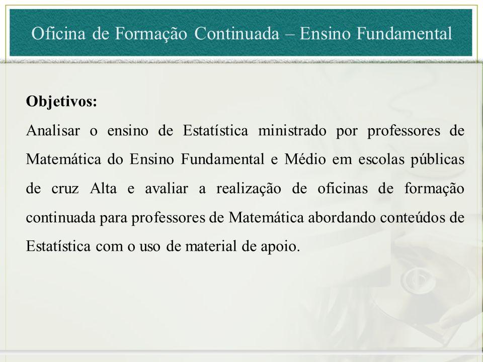 Oficina de Formação Continuada – Ensino Fundamental