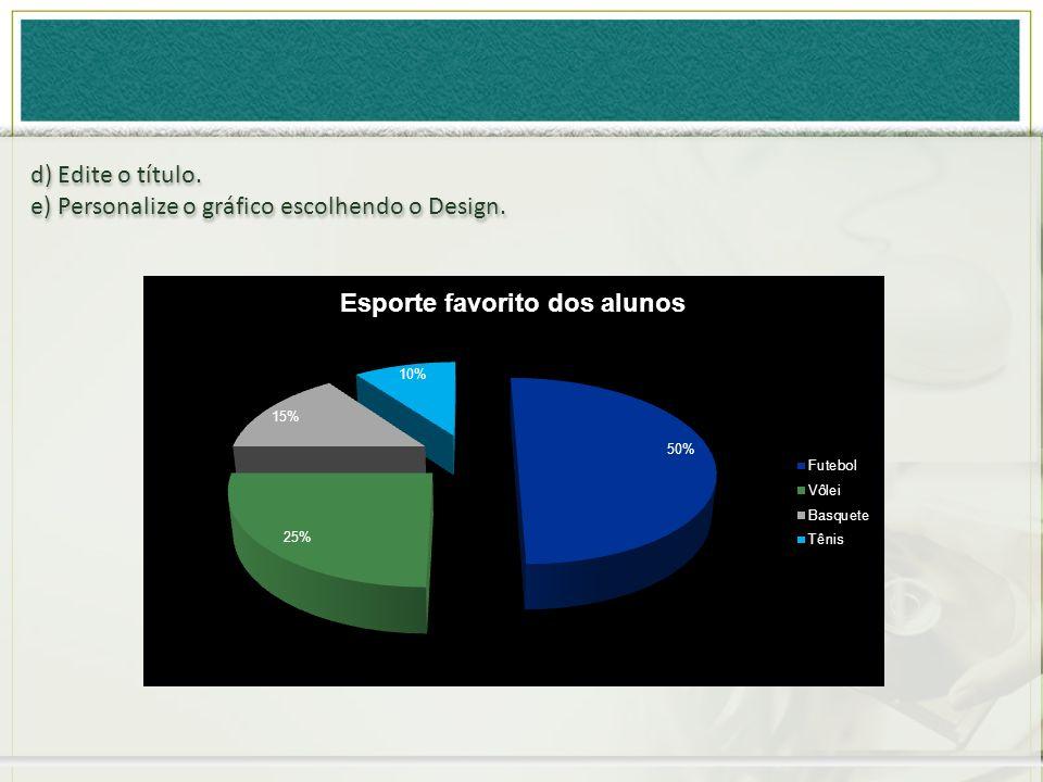 d) Edite o título. e) Personalize o gráfico escolhendo o Design.