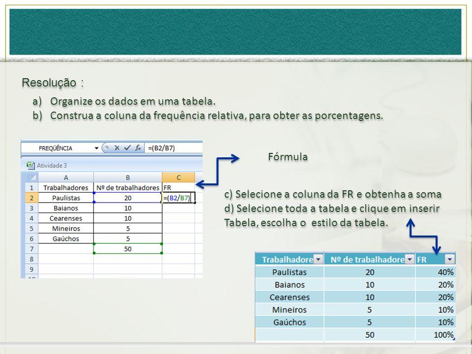 Resolução : Organize os dados em uma tabela. Construa a coluna da frequência relativa, para obter as porcentagens.