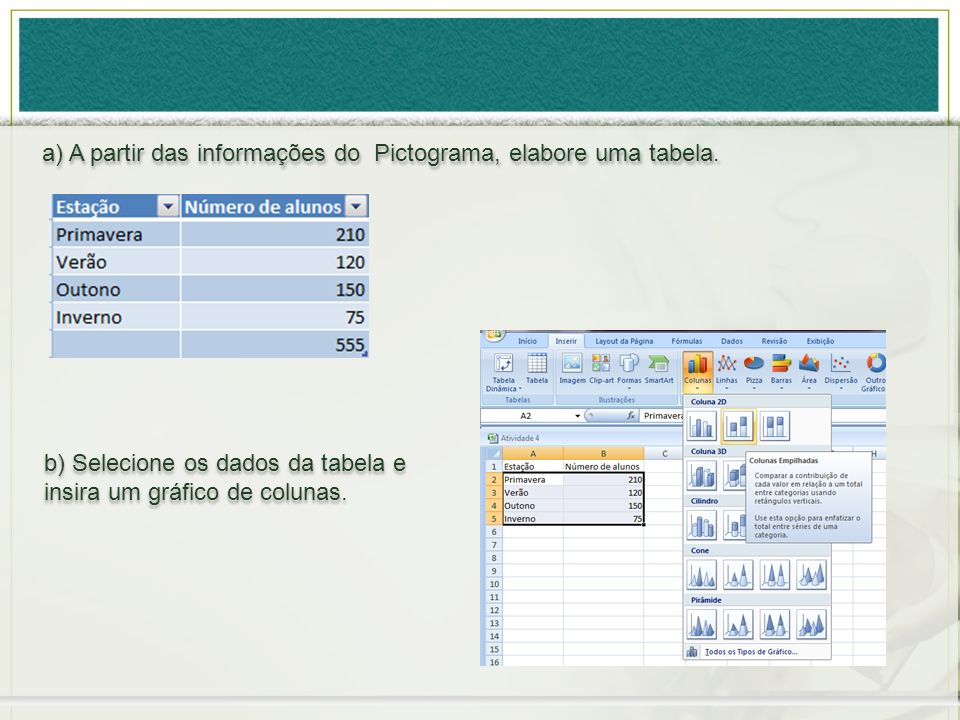 a) A partir das informações do Pictograma, elabore uma tabela.