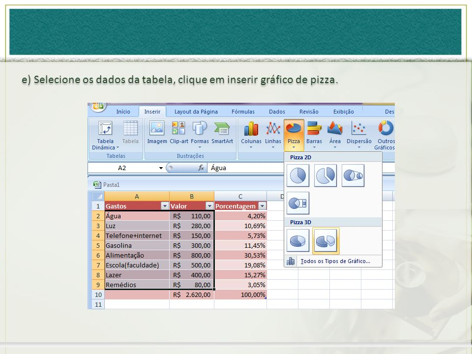 e) Selecione os dados da tabela, clique em inserir gráfico de pizza.