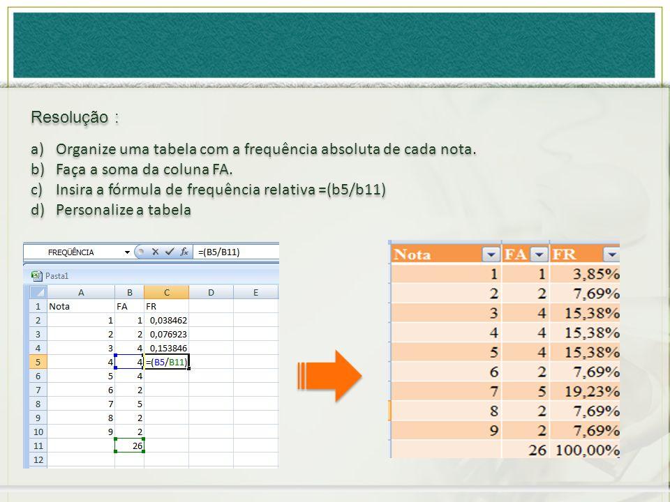 Resolução : Organize uma tabela com a frequência absoluta de cada nota. Faça a soma da coluna FA. Insira a fórmula de frequência relativa =(b5/b11)