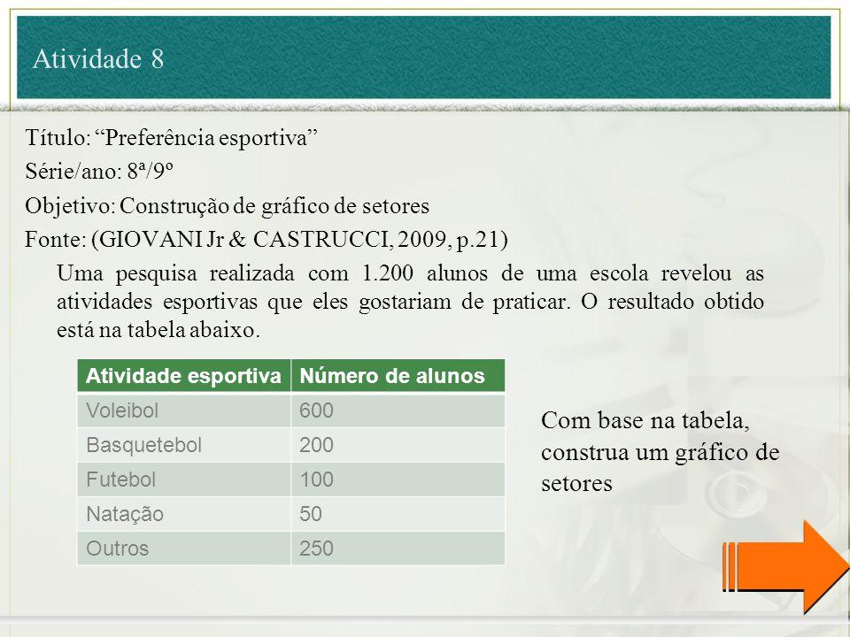 Atividade 8 Com base na tabela, construa um gráfico de setores