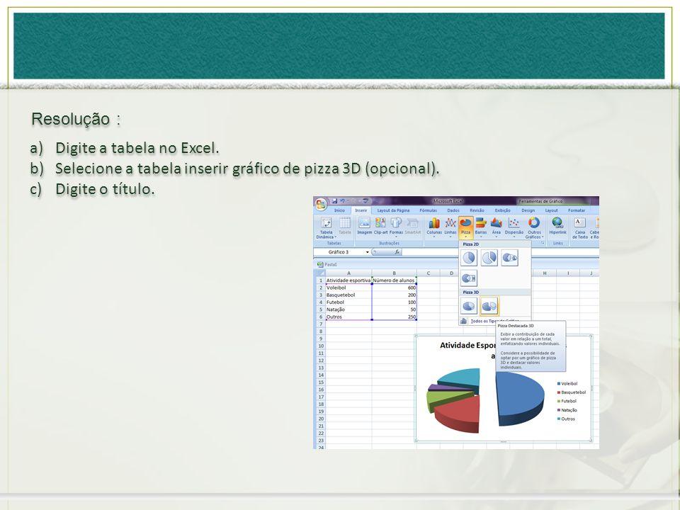 Resolução : Digite a tabela no Excel. Selecione a tabela inserir gráfico de pizza 3D (opcional).
