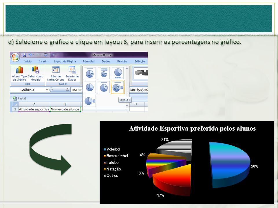 d) Selecione o gráfico e clique em layout 6, para inserir as porcentagens no gráfico.