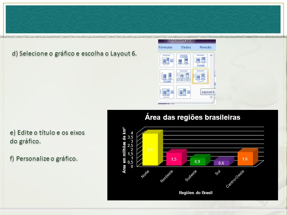 d) Selecione o gráfico e escolha o Layout 6.