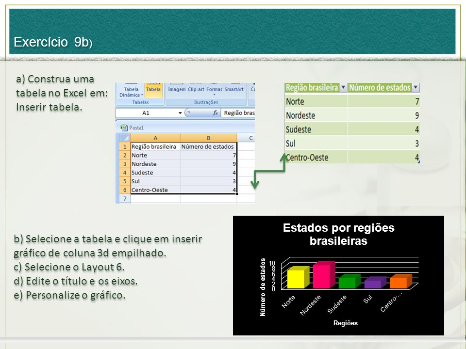 Exercício 9b) a) Construa uma tabela no Excel em: Inserir tabela.