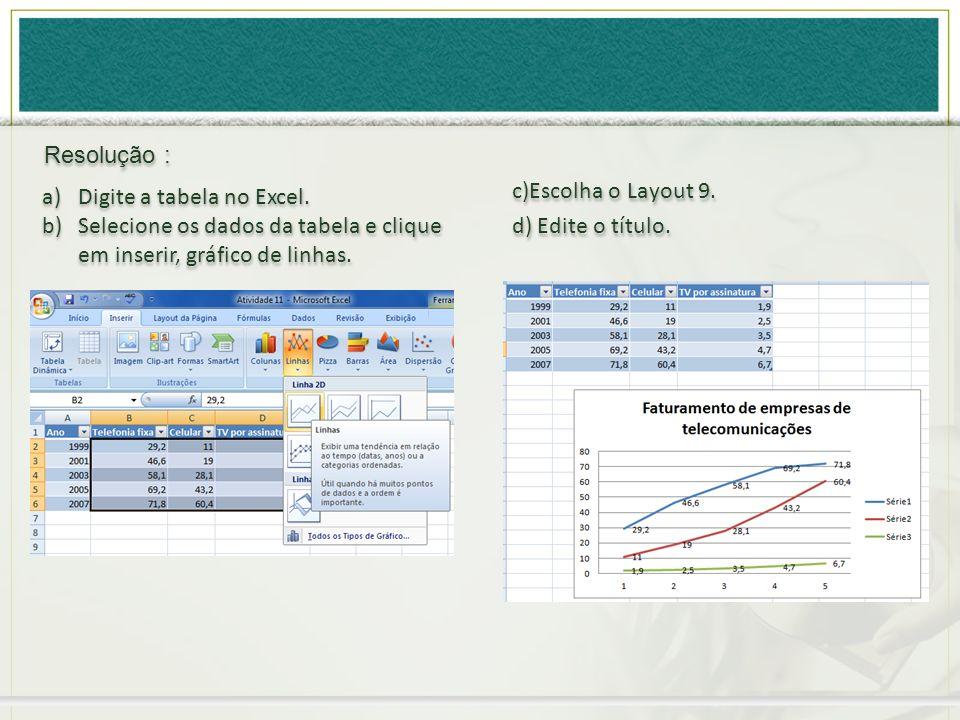 Resolução : c)Escolha o Layout 9. d) Edite o título. Digite a tabela no Excel.