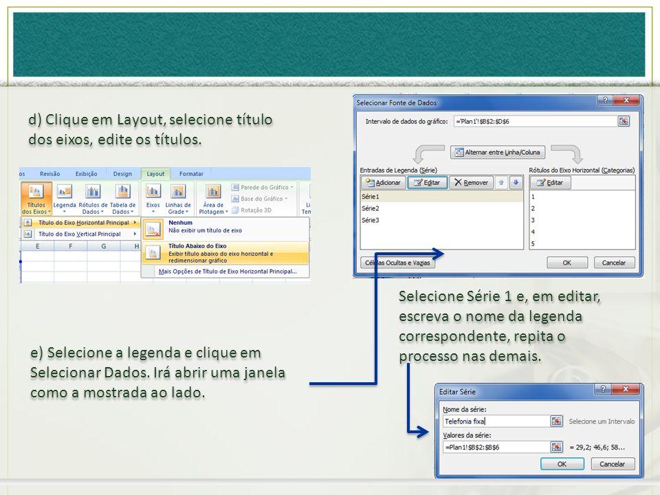 d) Clique em Layout, selecione título dos eixos, edite os títulos.