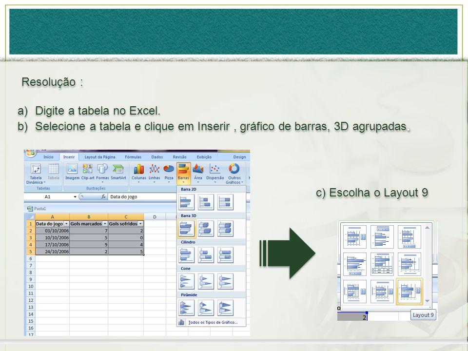 Resolução : Digite a tabela no Excel. Selecione a tabela e clique em Inserir , gráfico de barras, 3D agrupadas.