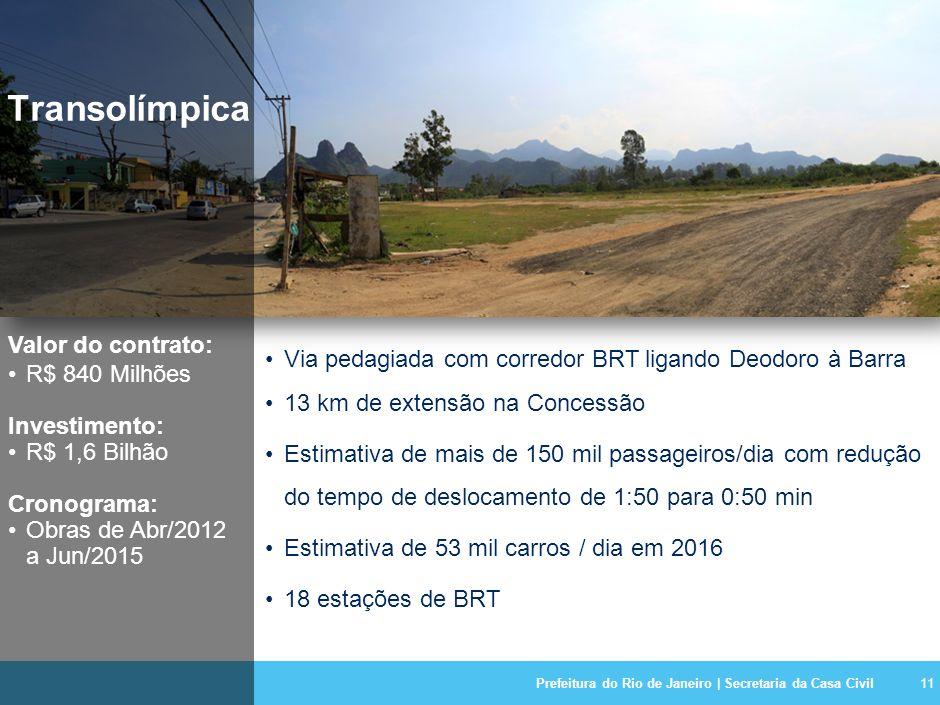 Projeção do PIB do Município do Rio de Janeiro (Bilhões R$)