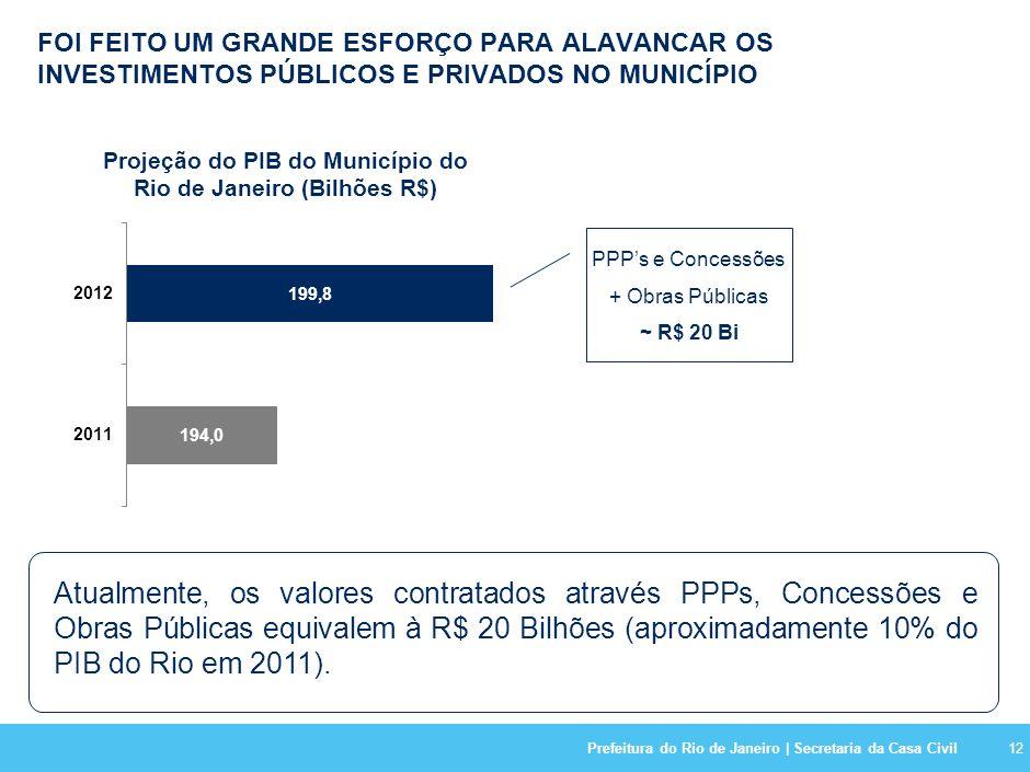 PRÓXIMAS PPPs E CONCESSÕES O Rio em 2016
