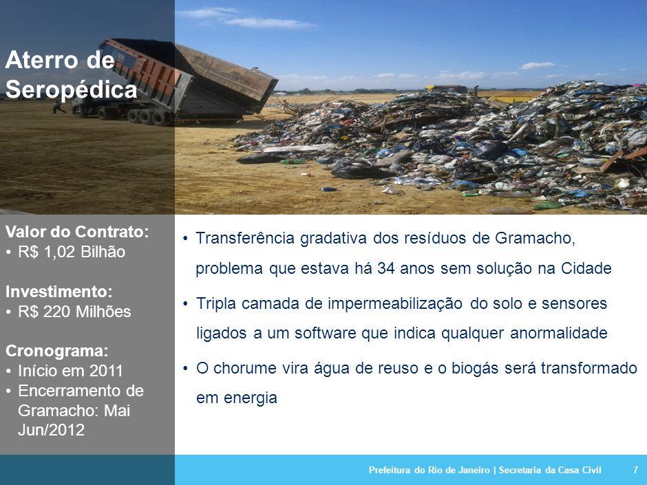 Porto Maravilha Valor do contrato: R$ 7,6 Bilhões Investimento: