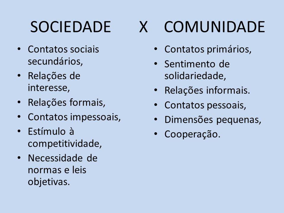 SOCIEDADE X COMUNIDADE