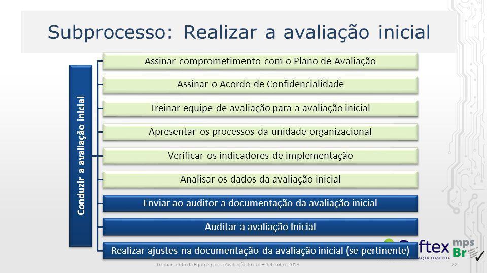 Subprocesso: Realizar a avaliação inicial