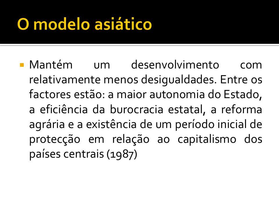 O modelo asiático
