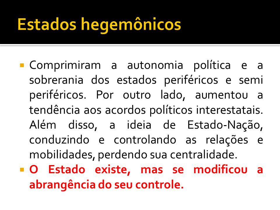 Estados hegemônicos