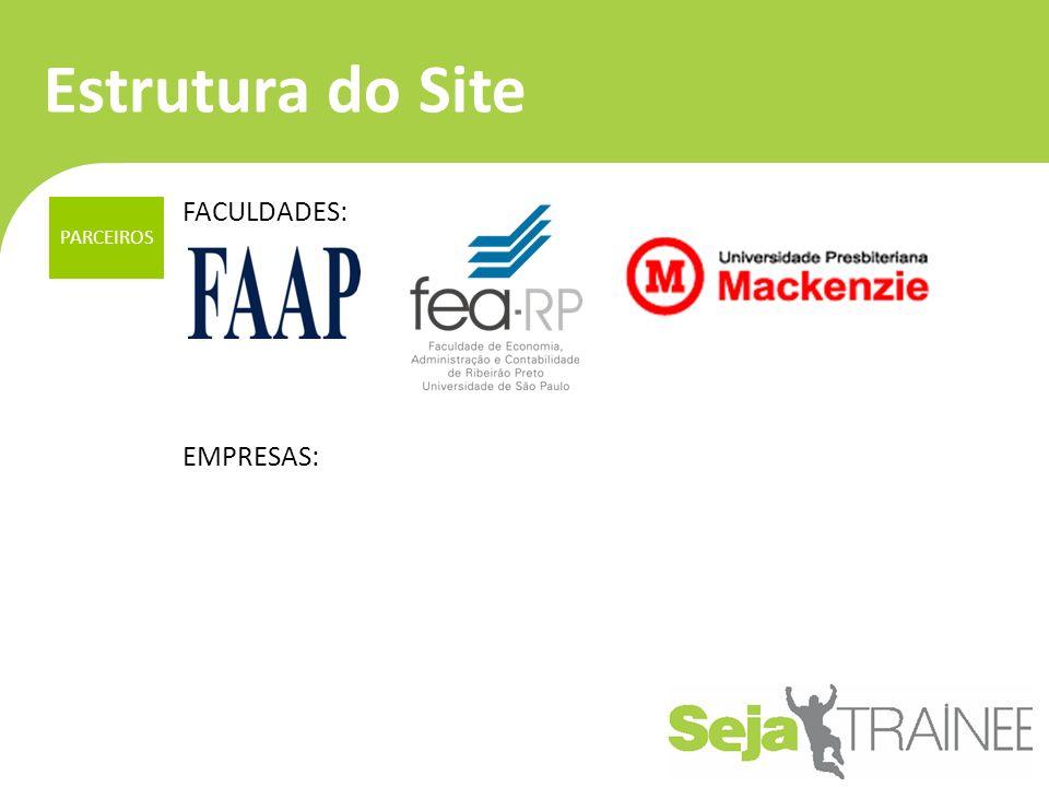 Estrutura do Site FACULDADES: EMPRESAS: PARCEIROS