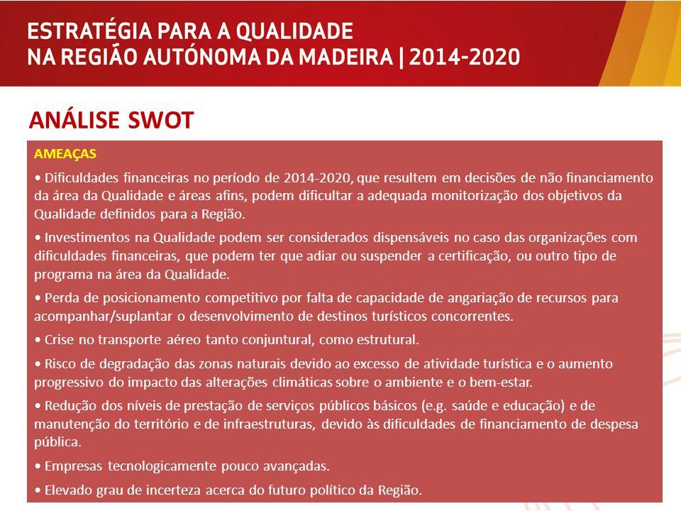 Análise SWOT AMEAÇAS.