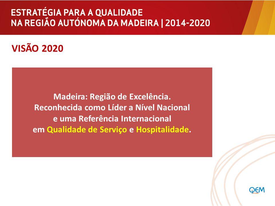 Visão 2020 Madeira: Região de Excelência.