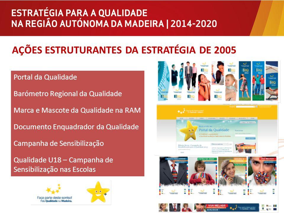 Ações Estruturantes da Estratégia de 2005