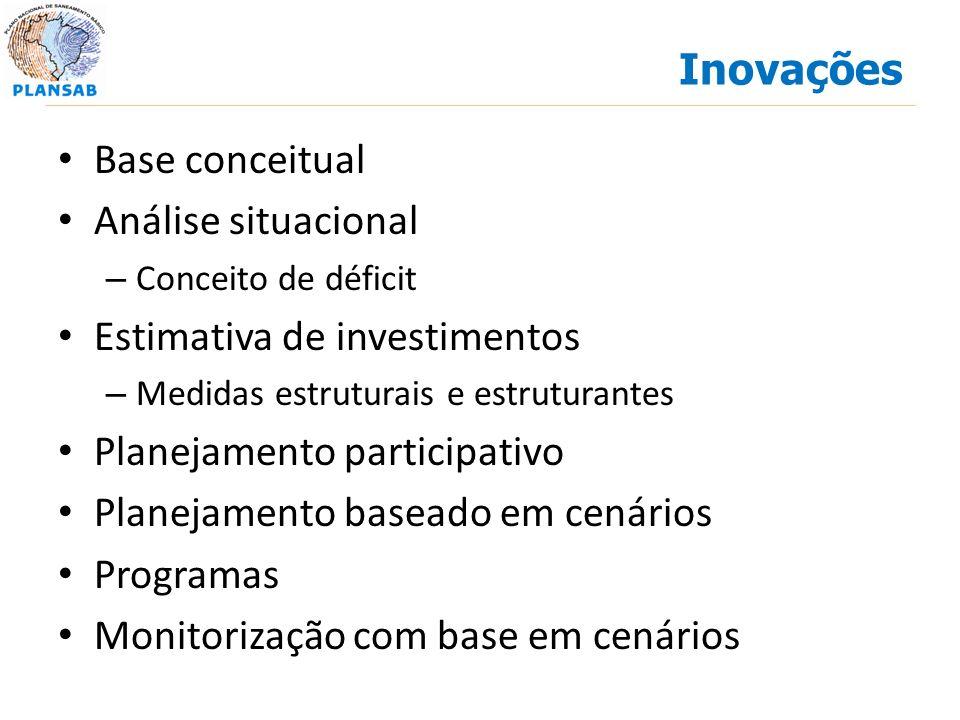 Estimativa de investimentos Planejamento participativo