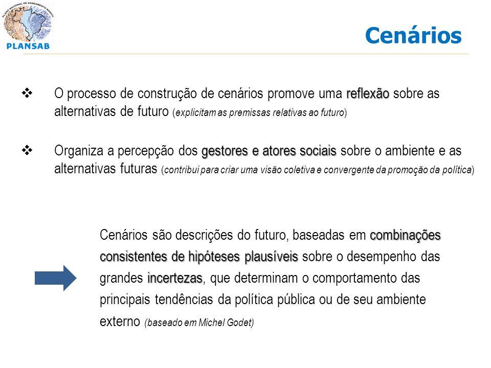 Cenários O processo de construção de cenários promove uma reflexão sobre as alternativas de futuro (explicitam as premissas relativas ao futuro)