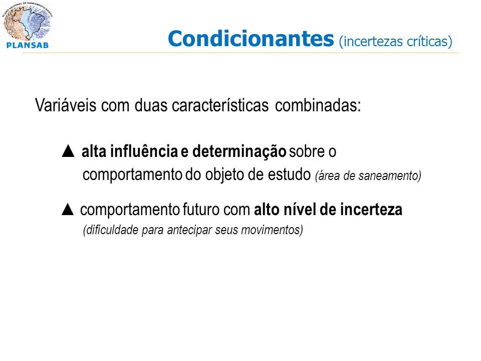 Condicionantes (incertezas críticas)