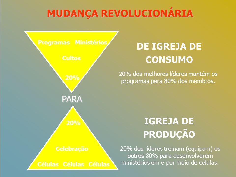 MUDANÇA REVOLUCIONÁRIA