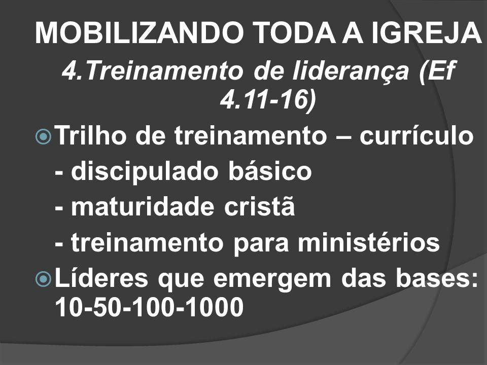 MOBILIZANDO TODA A IGREJA 4.Treinamento de liderança (Ef 4.11-16)