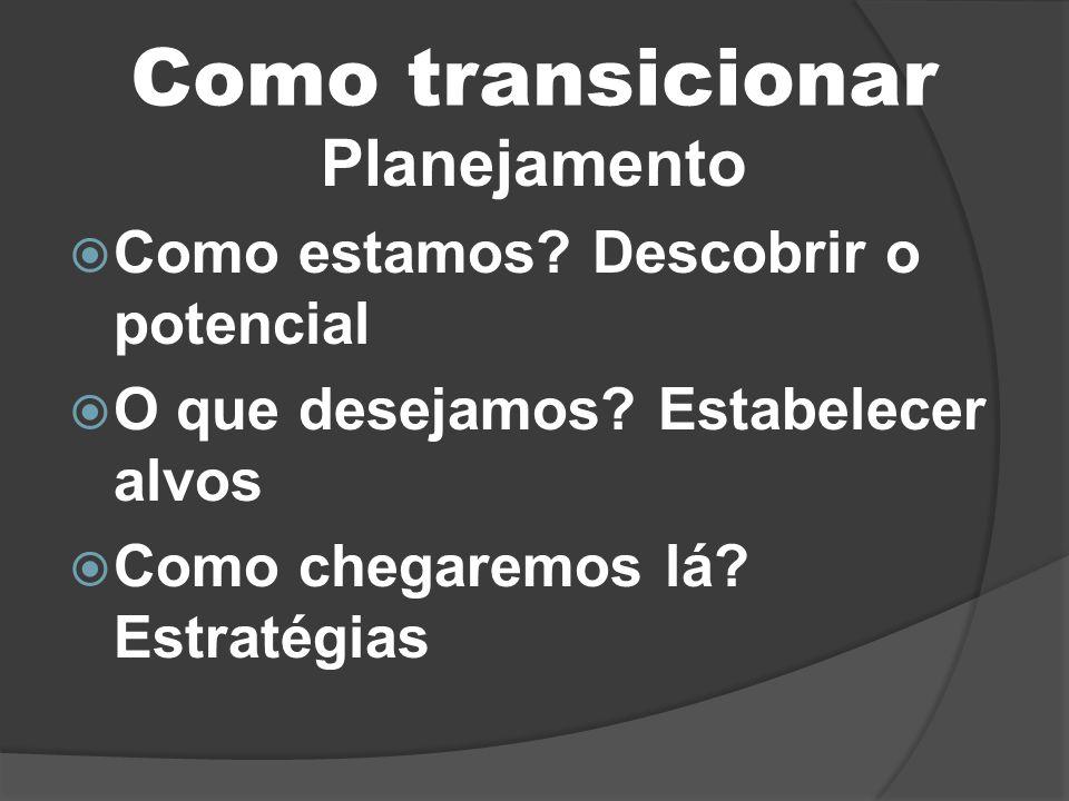 Planejamento Como transicionar Como estamos Descobrir o potencial