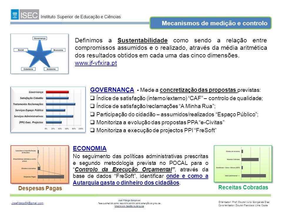 Mecanismos de medição e controlo