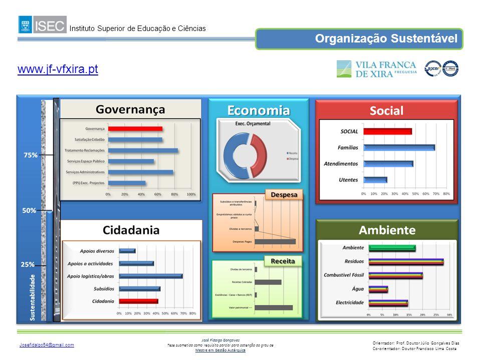 Organização Sustentável