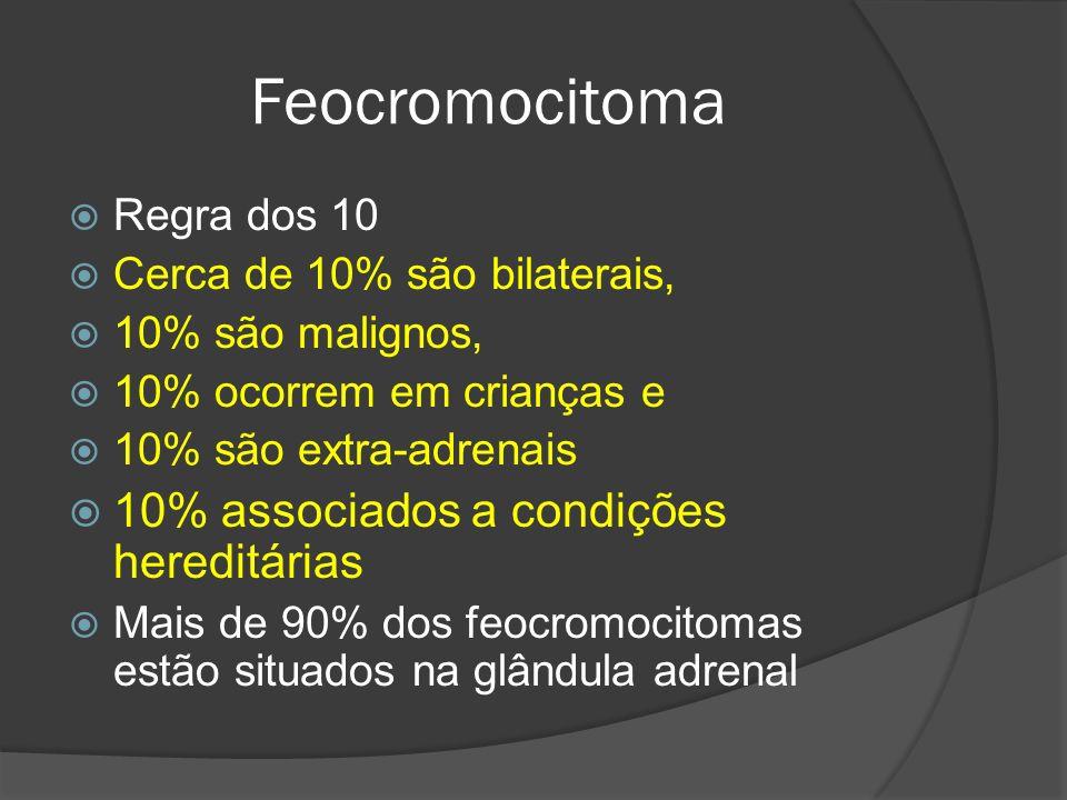 Feocromocitoma 10% associados a condições hereditárias Regra dos 10