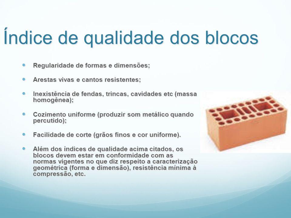 Índice de qualidade dos blocos
