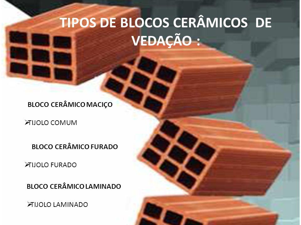 TIPOS DE BLOCOS CERÂMICOS DE VEDAÇÃO :