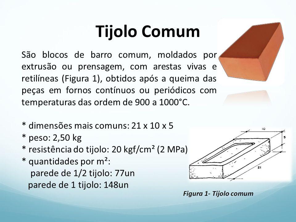 Tijolo Comum